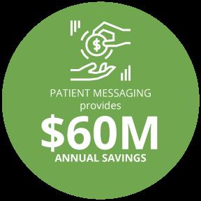 $60M Annual Savings