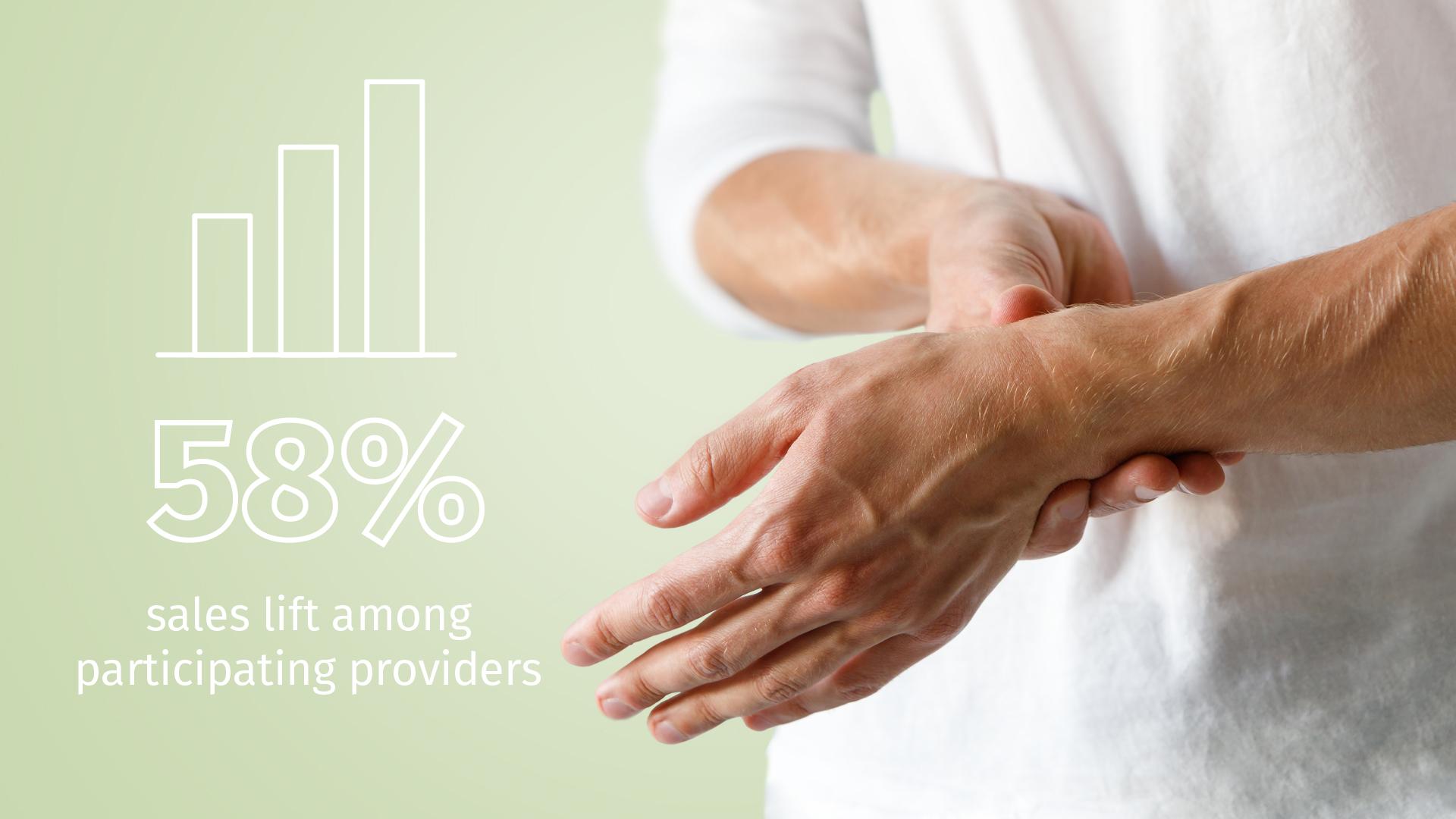 58-percent-sales-lift-among-participant-providers